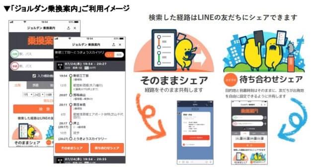 ジョルダン、LINEのアプリ内で「ジョルダン乗換案内」提供へ